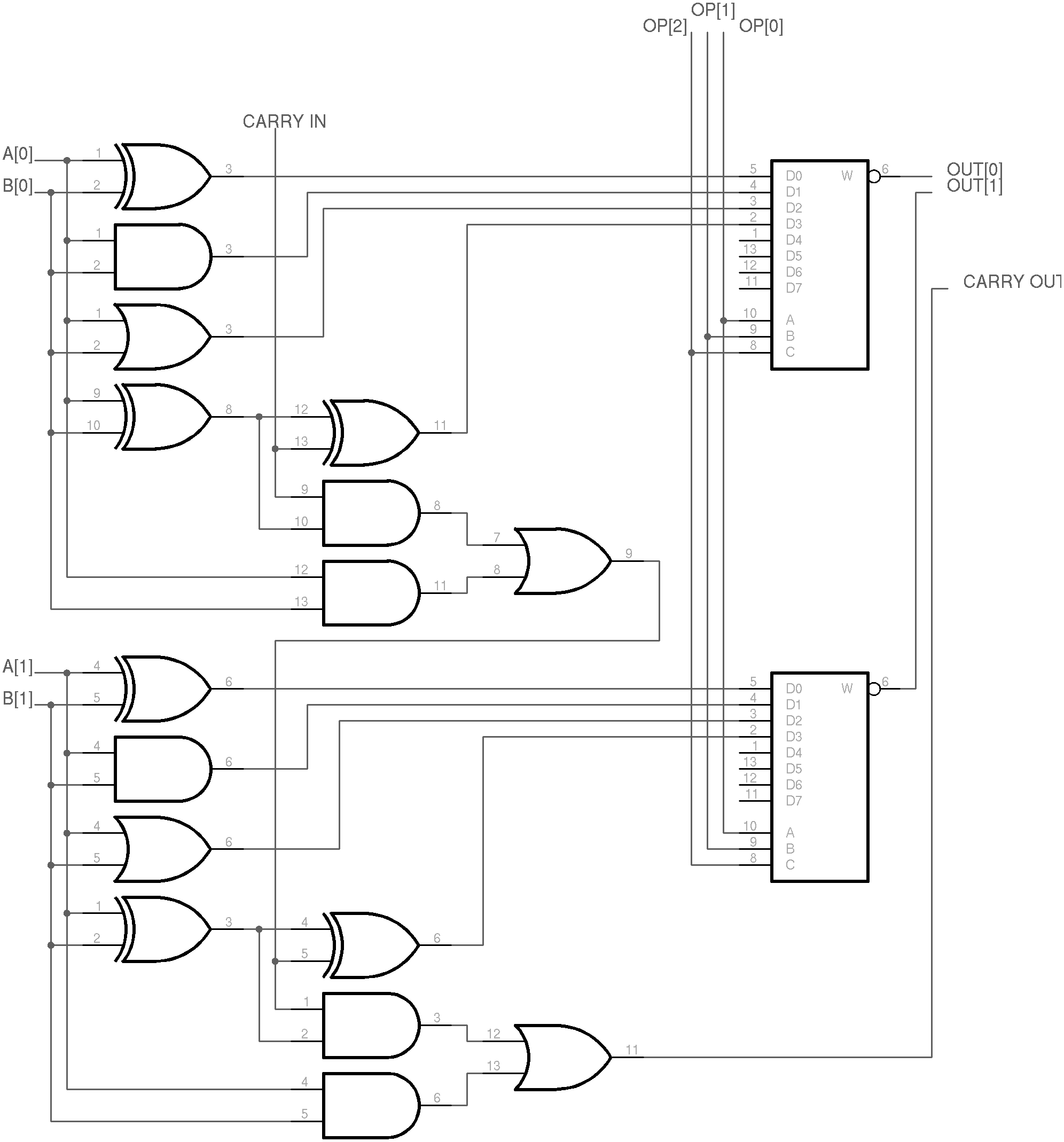 Hardware Arithmetic Logic Unit Diagram A 2 Bit